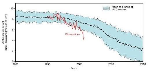 d0292ccef33 Robert Sohn della Woods Hole Oceanographic Institution. Contattato da Ugo  Bardi il dott. Sohn smentisce in modo … … Continua a leggere →