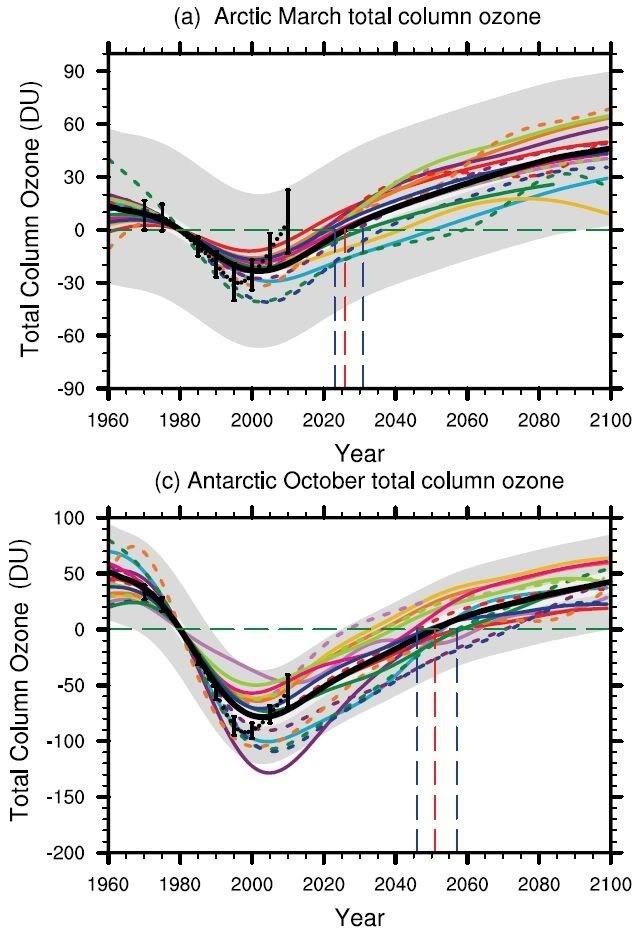 61c35d72bf4 ... correlazioni tra gli effetti del riscaldamento globale e le irruzioni  di correnti gelide verificatesi nell inverno passato e in quello in corso